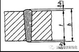激光焊接头焊接横接面