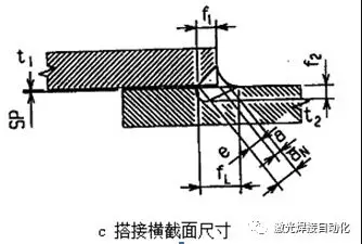 激光焊接头焊接横截面
