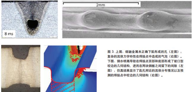 激光焊接头焊接微观分析
