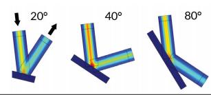 激光焊接头角度参数