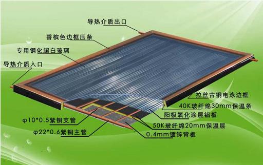 激光焊接头焊接工艺