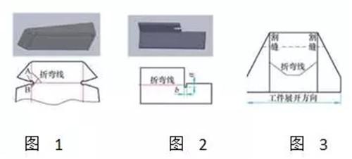 激光切割机的使用教程