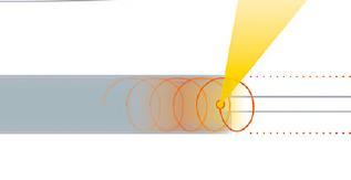 WSX laser